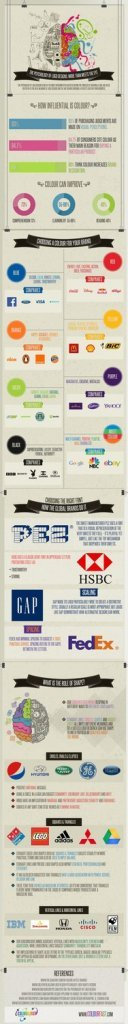 What the colour of your logo says about your brand 1